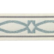 Duralee: Pavilion Indoor/Outdoor Trim 7322-19 Aqua