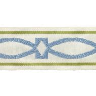 Duralee: Pavilion Indoor/Outdoor Trim 7322-619 Sea Glass